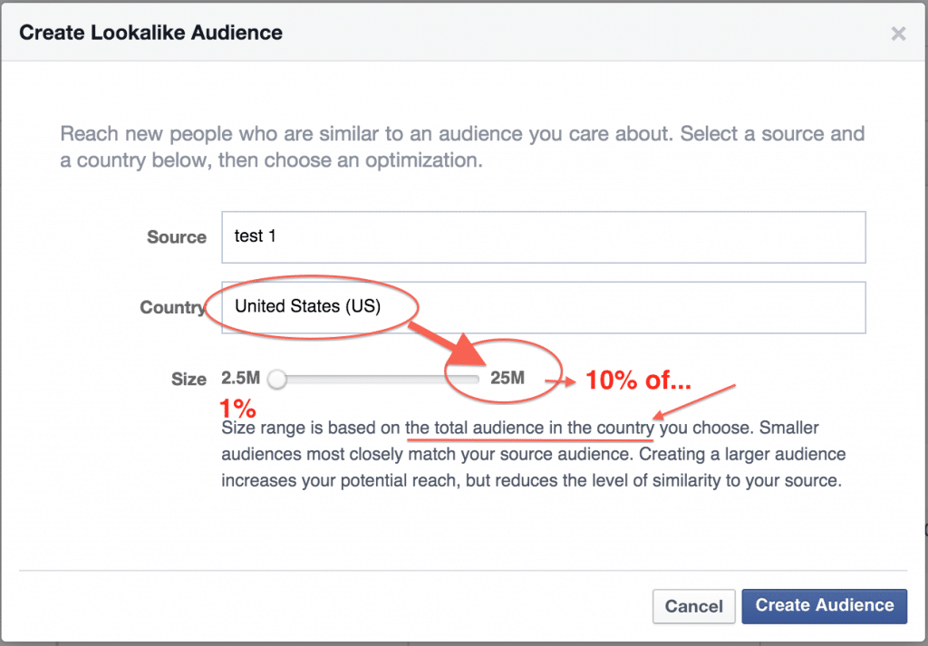come creare una Lookalike Audience